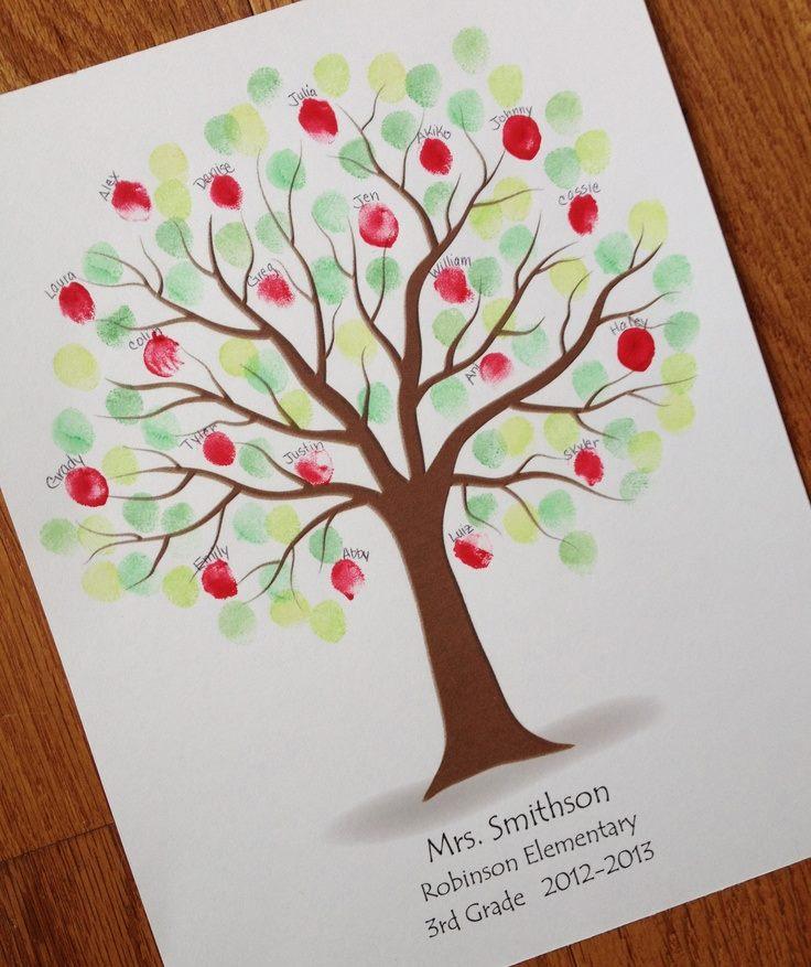 Fingerprinting family tree project idea